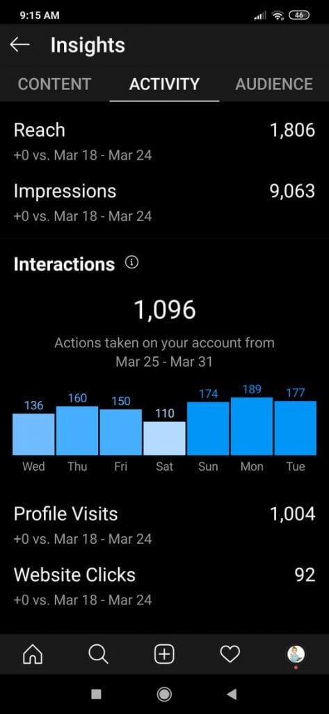 Metrike druge nedelje na instagramu za Profa za društvene mreže, slika u sklopu blog posta kako do 1000 pratilaca za mesec dana